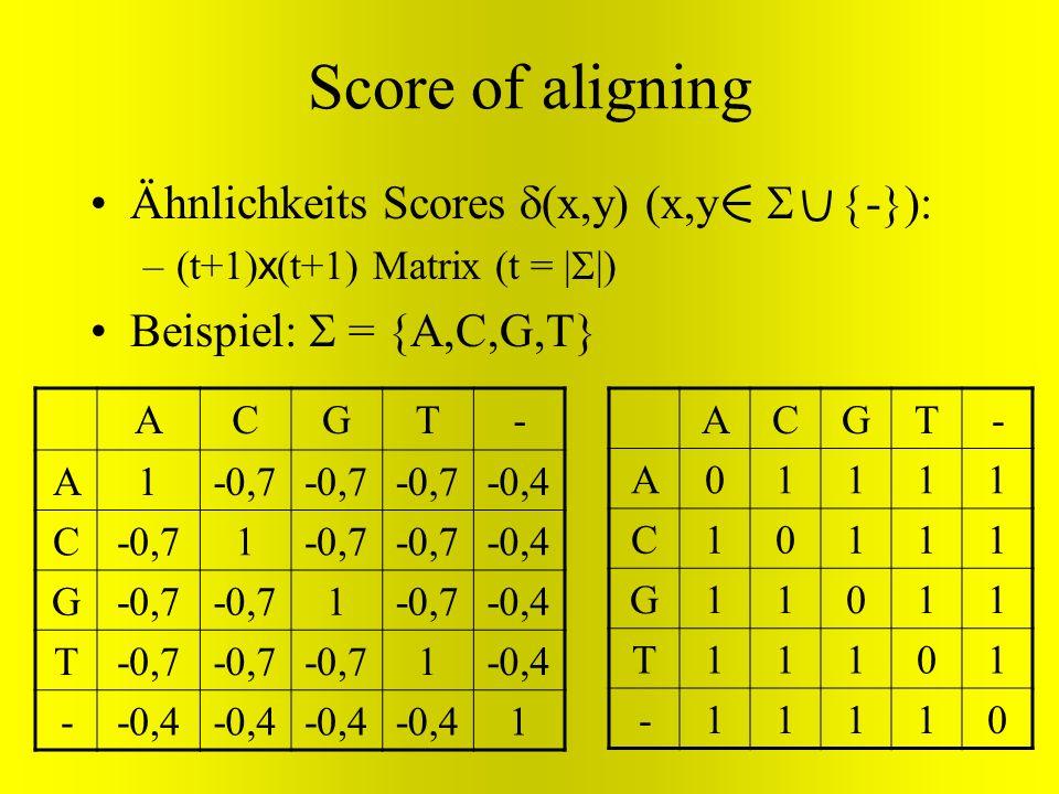 Score of aligning Ähnlichkeits Scores d(x,y) (x,y S {-}):