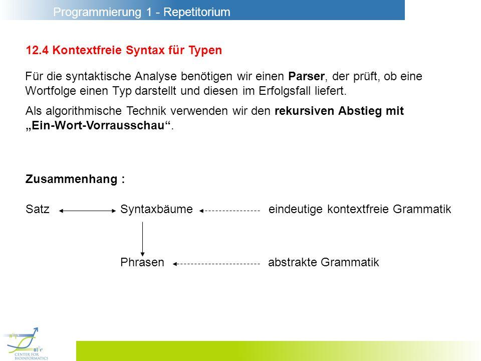 12.4 Kontextfreie Syntax für Typen
