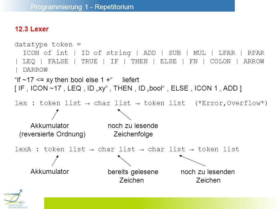12.3 Lexerdatatype token = ICON of int | ID of string | ADD | SUB | MUL | LPAR | RPAR. | LEQ | FALSE | TRUE | IF | THEN | ELSE | FN | COLON | ARROW.