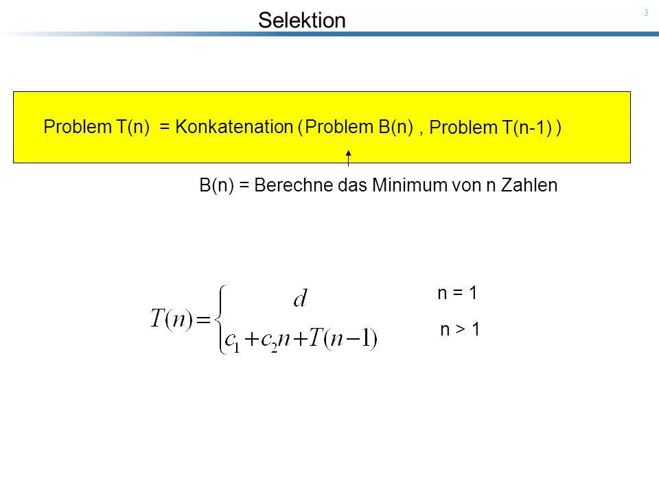 Problem T(n) = Konkatenation ( , ) Problem B(n) Problem T(n-1)