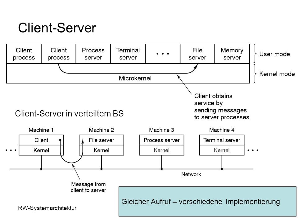 Client-Server Client-Server in verteiltem BS