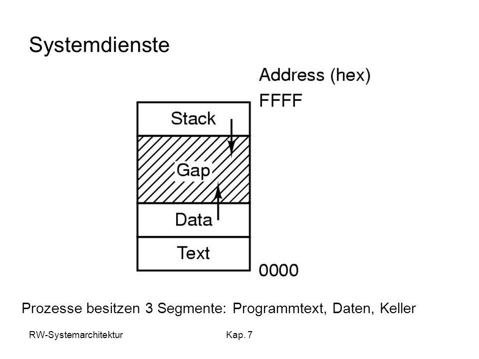 Systemdienste Prozesse besitzen 3 Segmente: Programmtext, Daten, Keller RW-Systemarchitektur Kap. 7