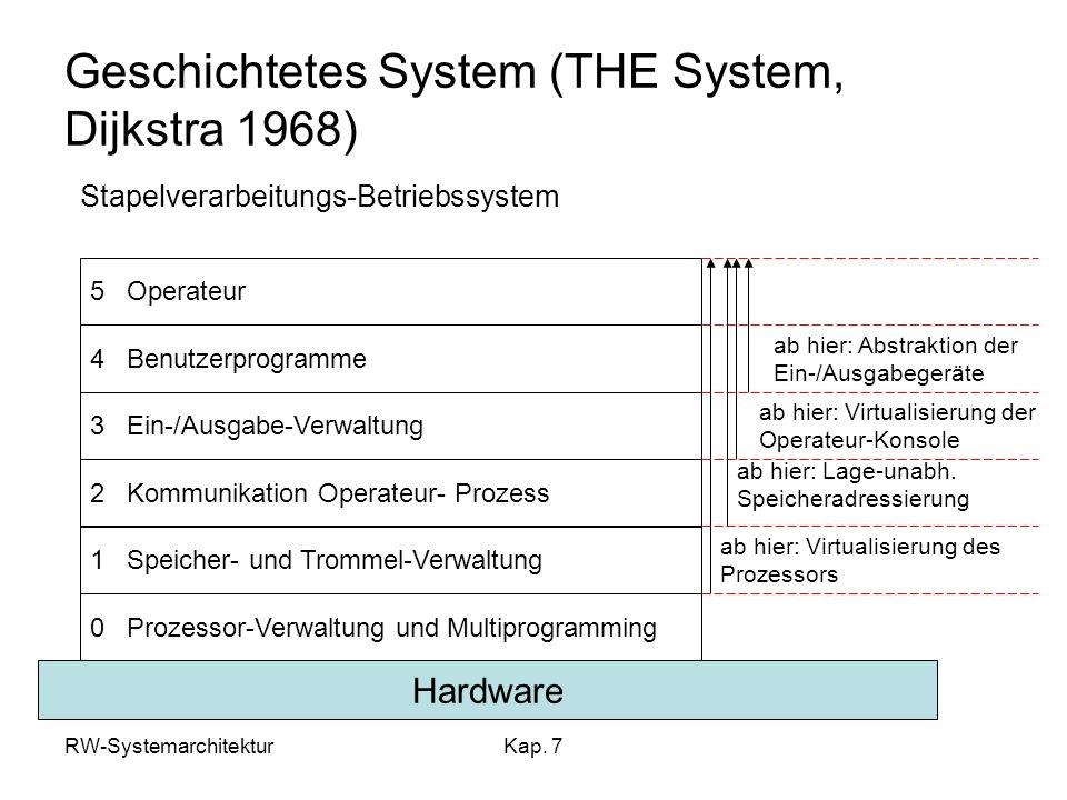 Geschichtetes System (THE System, Dijkstra 1968)