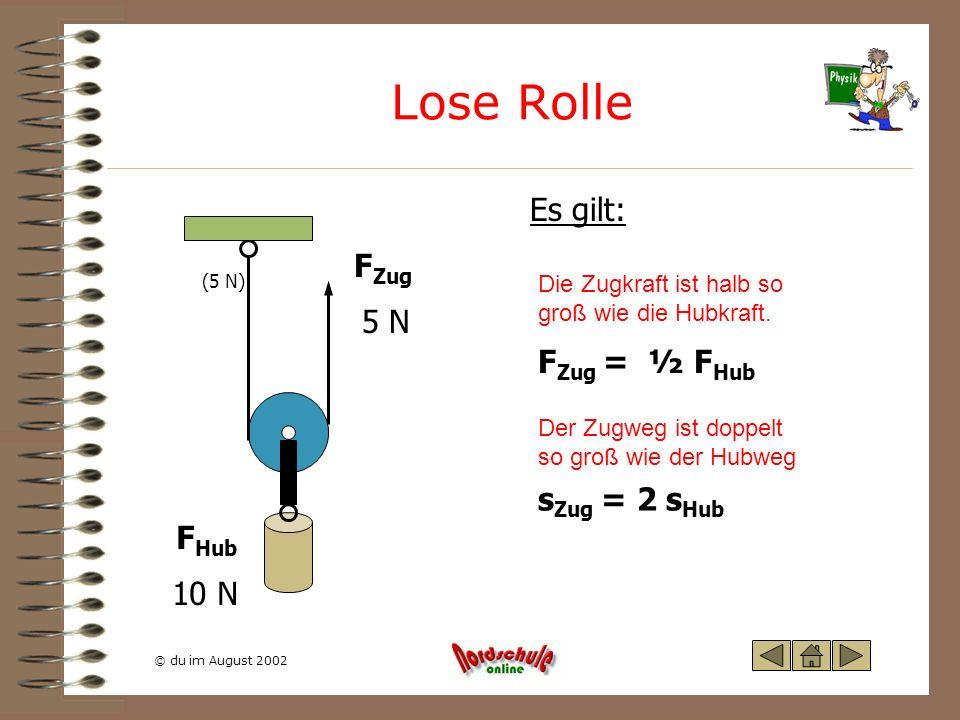 Lose Rolle Es gilt: FZug 5 N FZug = ½ FHub sZug = 2 sHub FHub 10 N