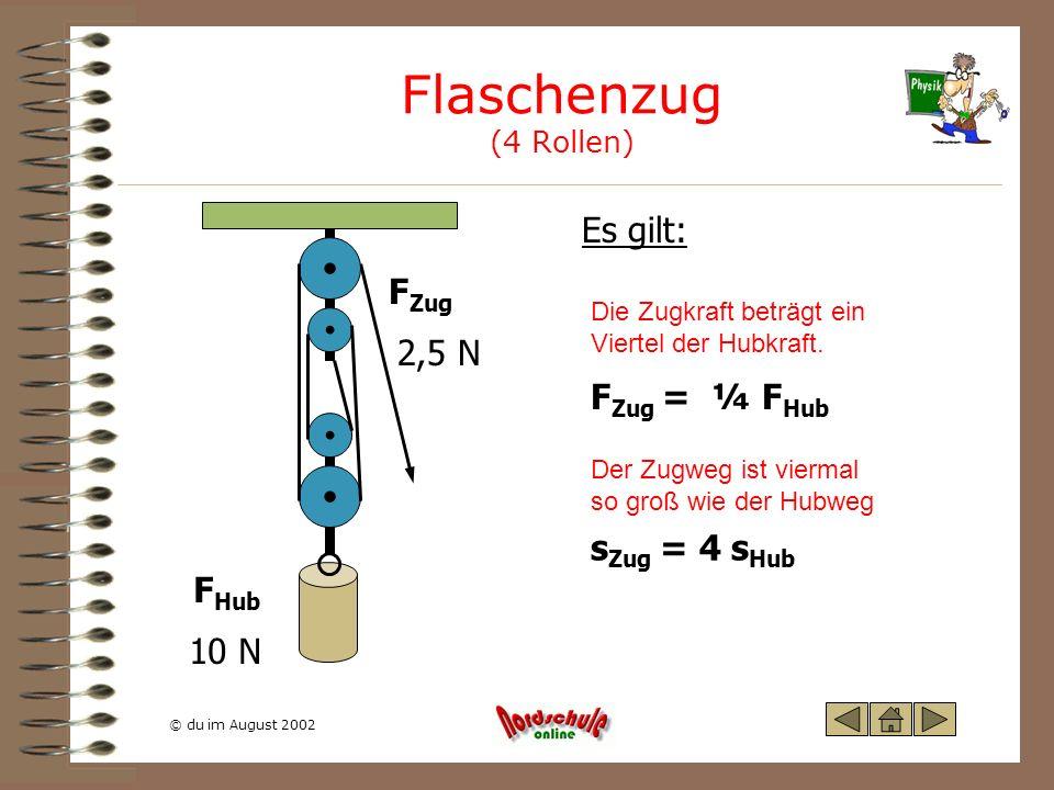 Flaschenzug (4 Rollen) Es gilt: FZug 2,5 N FZug = ¼ FHub sZug = 4 sHub