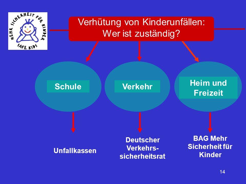 Deutscher Verkehrs-sicherheitsrat BAG Mehr Sicherheit für Kinder