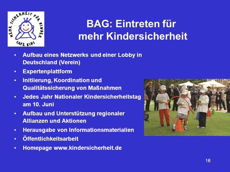 BAG: Eintreten für mehr Kindersicherheit