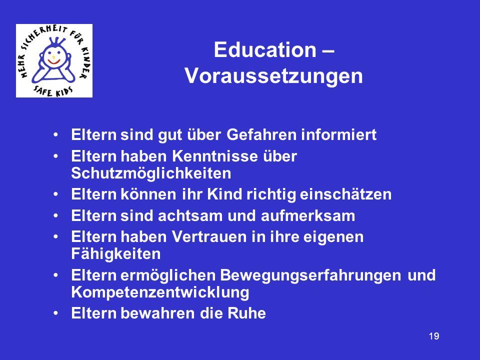 Education – Voraussetzungen