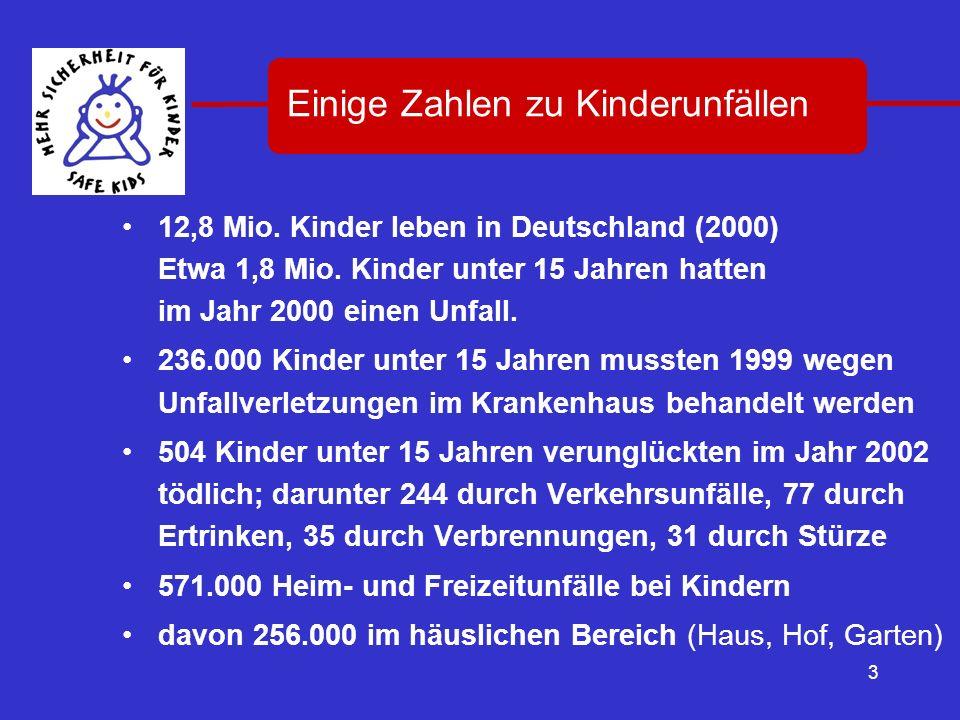 Einige Zahlen zu Kinderunfällen