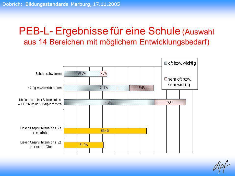 Döbrich: Bildungsstandards Marburg, 17.11.2005