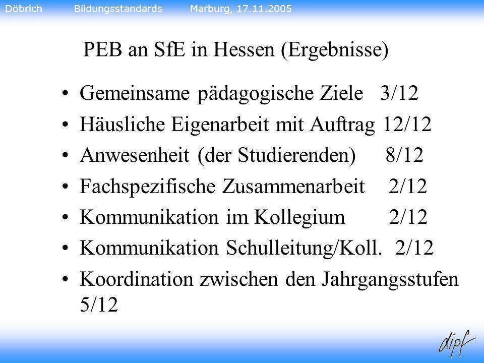 PEB an SfE in Hessen (Ergebnisse)