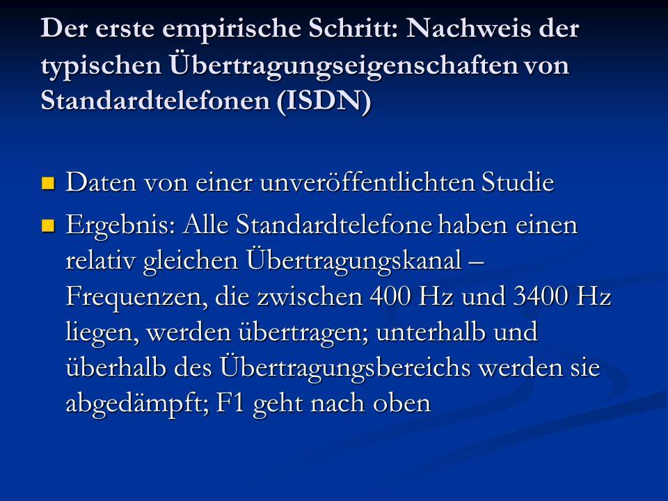 Der erste empirische Schritt: Nachweis der typischen Übertragungseigenschaften von Standardtelefonen (ISDN)