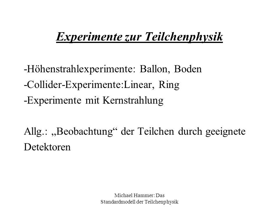 Experimente zur Teilchenphysik