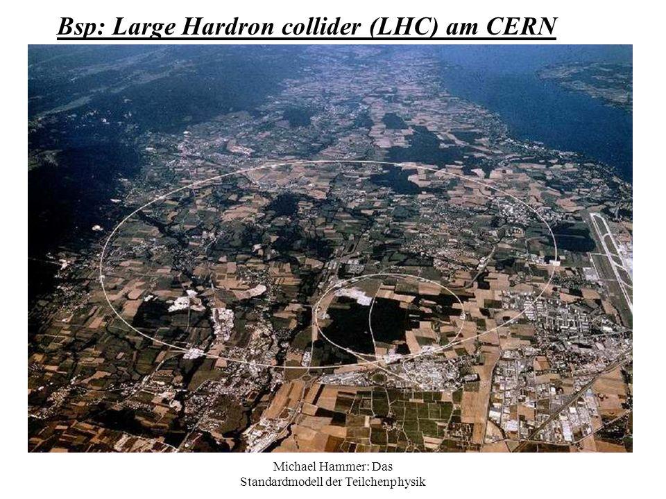 Bsp: Large Hardron collider (LHC) am CERN