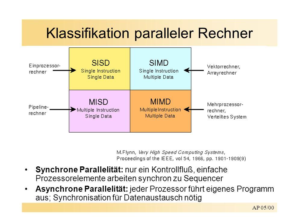Klassifikation paralleler Rechner
