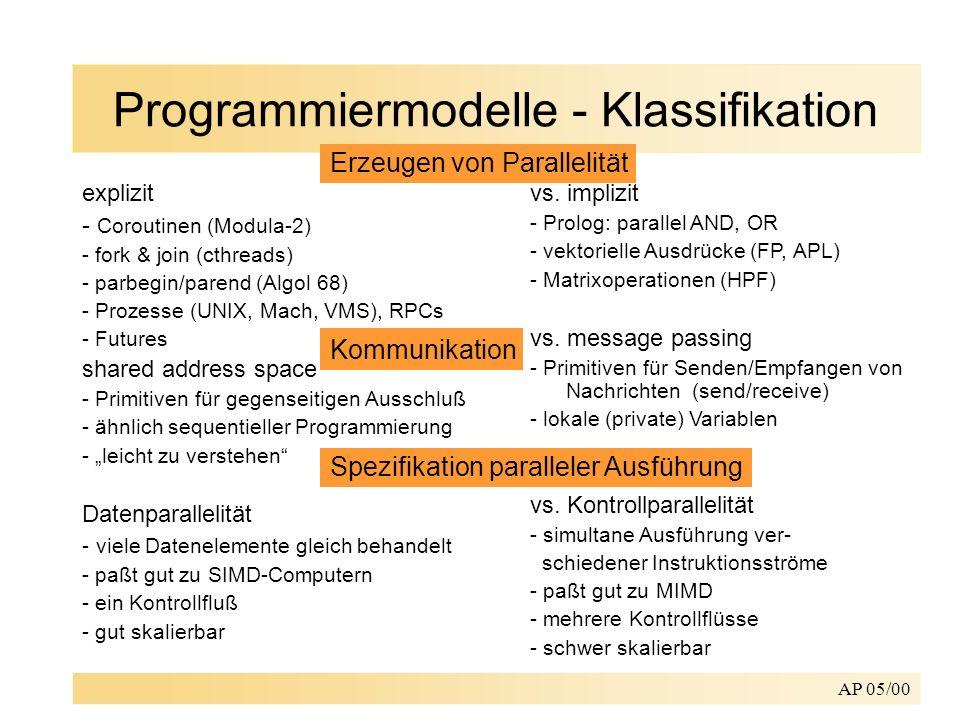 Programmiermodelle - Klassifikation