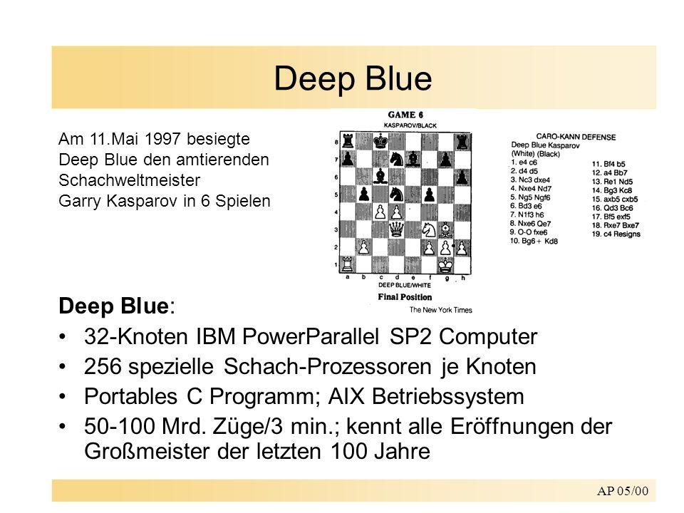 Deep Blue Deep Blue: 32-Knoten IBM PowerParallel SP2 Computer