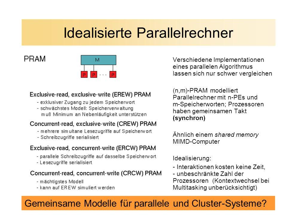 Idealisierte Parallelrechner
