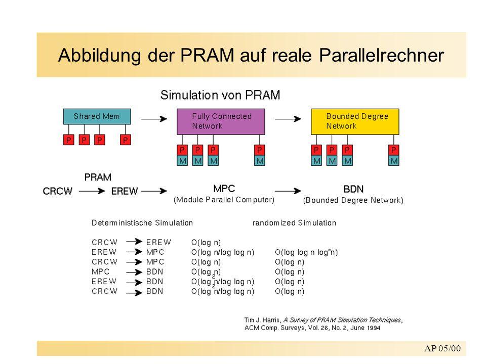 Abbildung der PRAM auf reale Parallelrechner