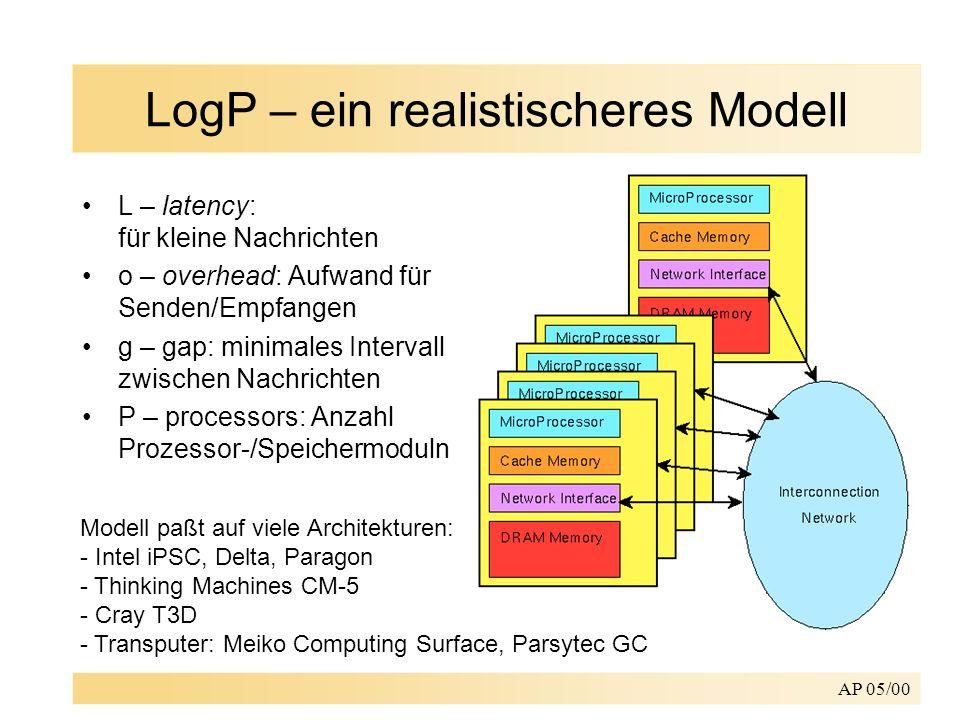 LogP – ein realistischeres Modell