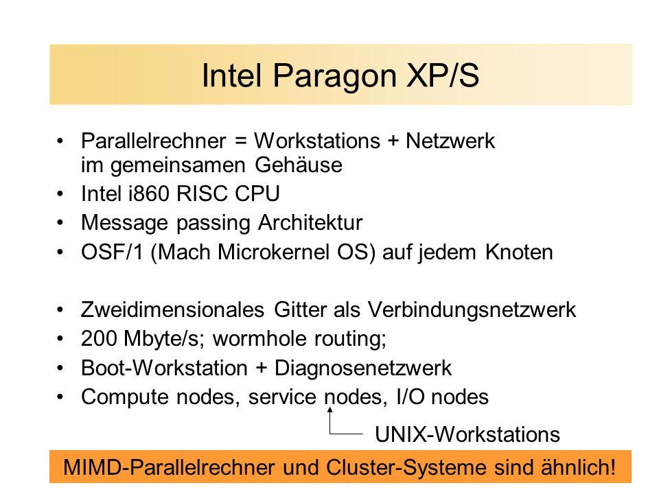 MIMD-Parallelrechner und Cluster-Systeme sind ähnlich!