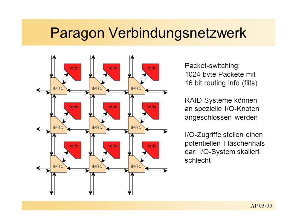 Paragon Verbindungsnetzwerk