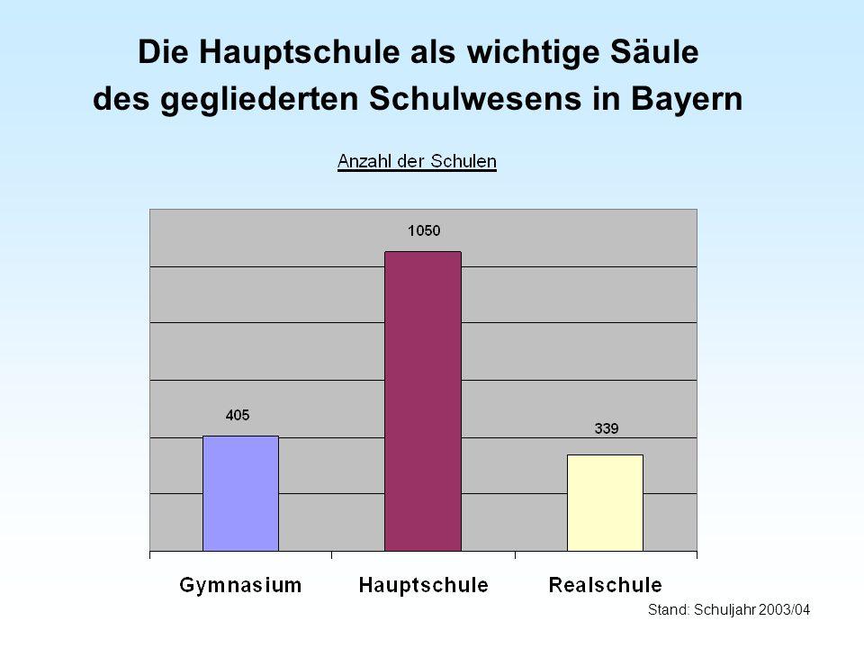 Die Hauptschule als wichtige Säule des gegliederten Schulwesens in Bayern