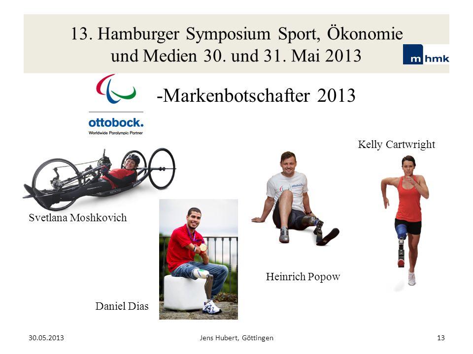 13. Hamburger Symposium Sport, Ökonomie und Medien 30. und 31. Mai 2013