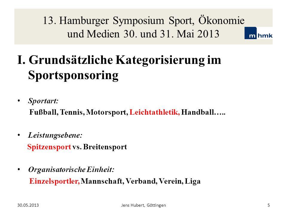 I. Grundsätzliche Kategorisierung im Sportsponsoring
