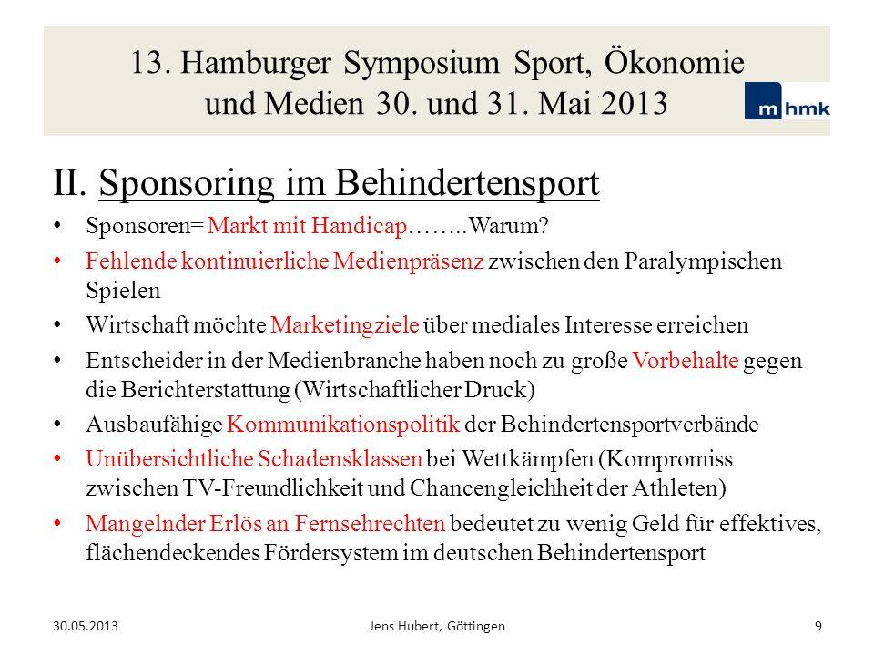 II. Sponsoring im Behindertensport