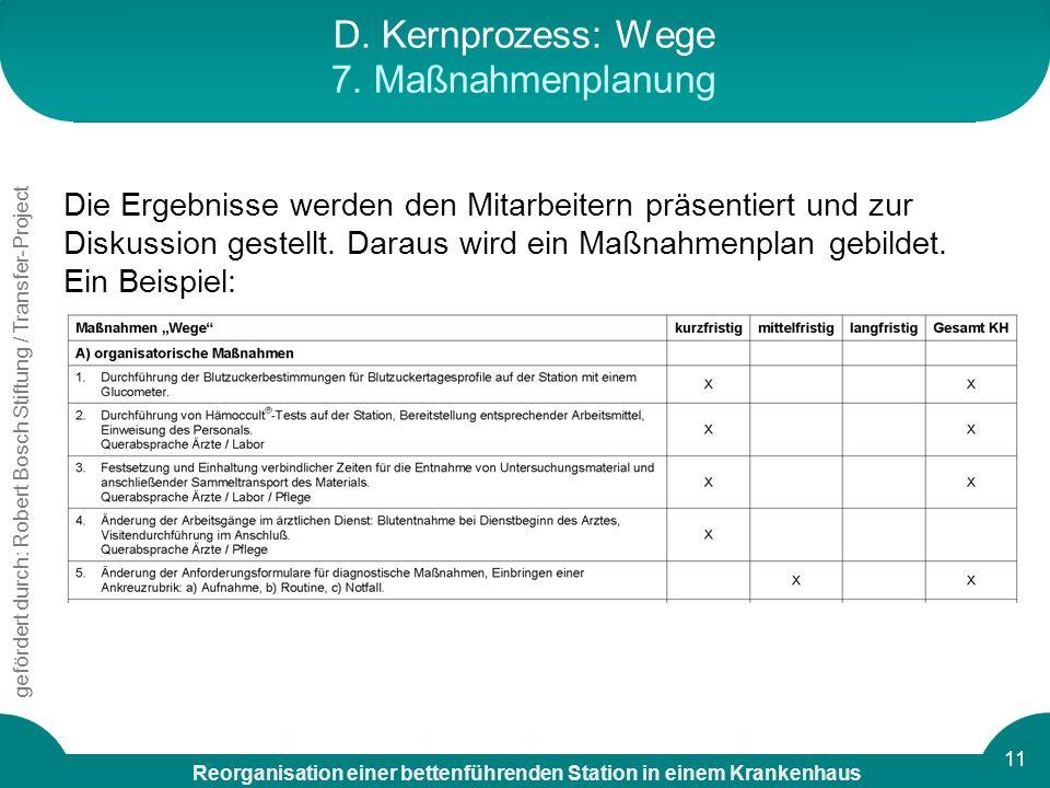 D. Kernprozess: Wege 7. Maßnahmenplanung