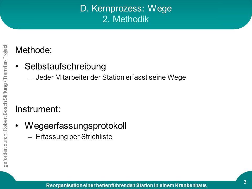 D. Kernprozess: Wege 2. Methodik