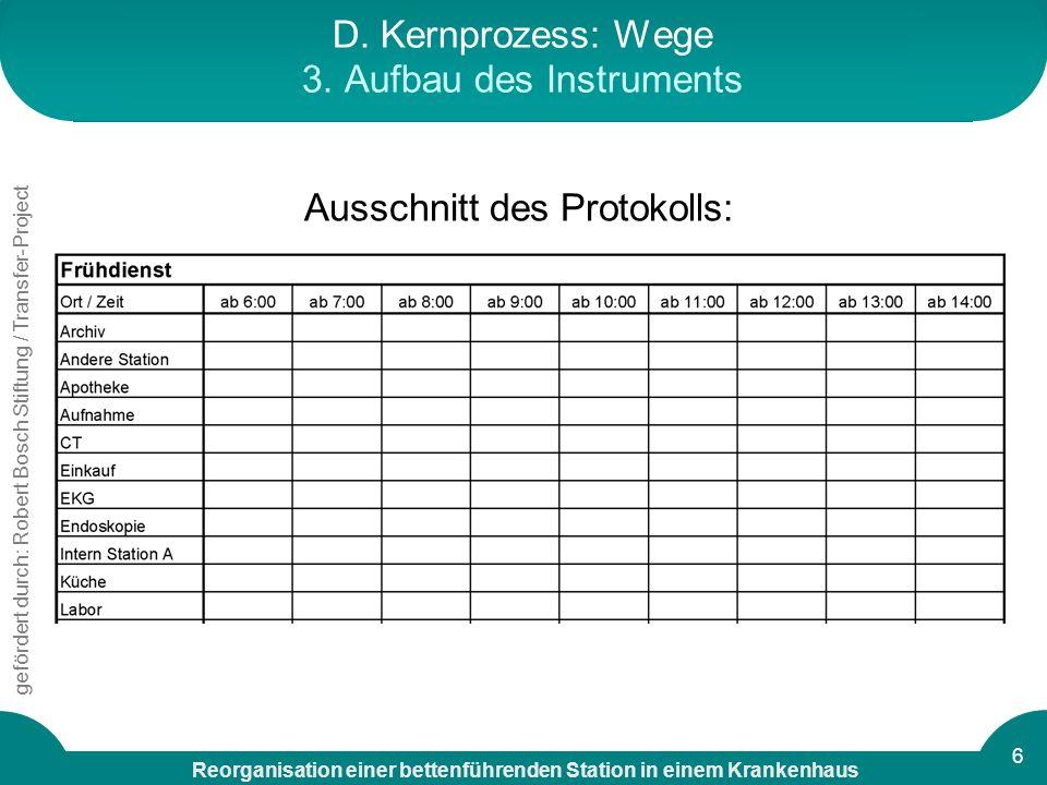 D. Kernprozess: Wege 3. Aufbau des Instruments