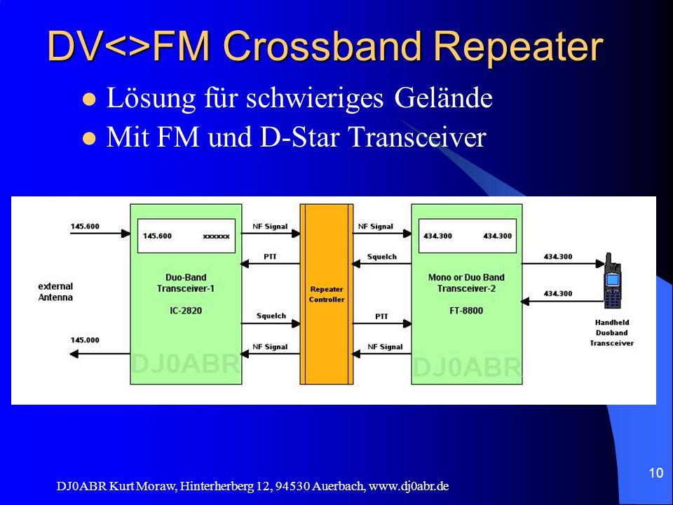 DV<>FM Crossband Repeater