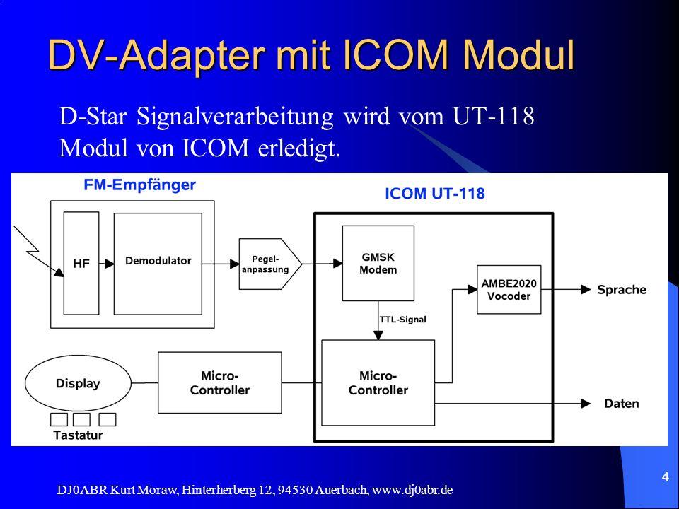 DV-Adapter mit ICOM Modul
