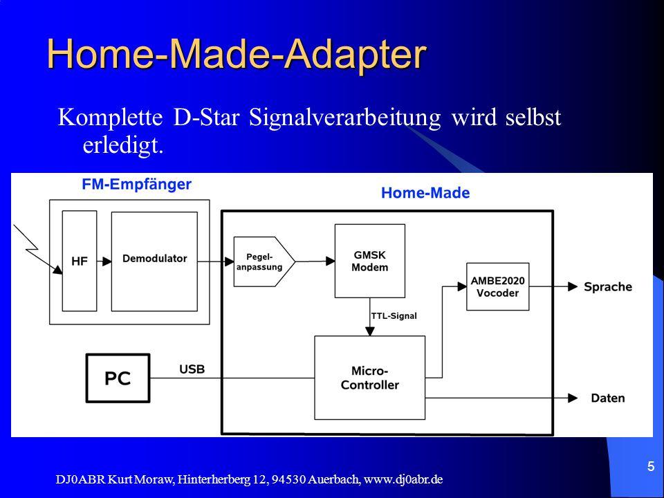 Home-Made-Adapter Komplette D-Star Signalverarbeitung wird selbst erledigt.