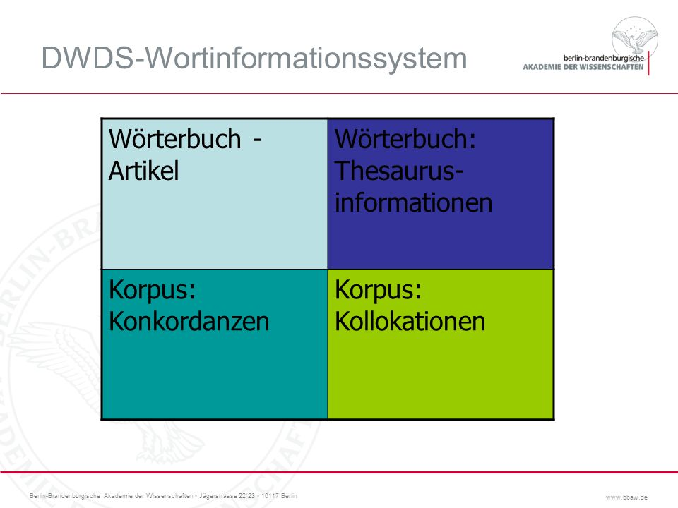 DWDS-Wortinformationssystem