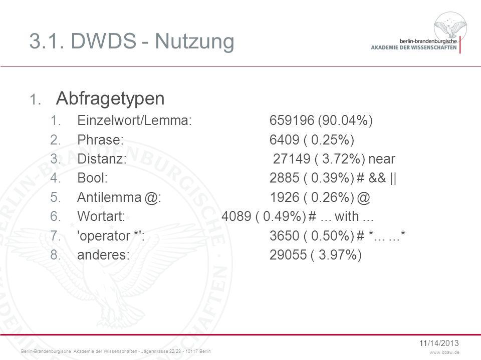 3.1. DWDS - Nutzung Abfragetypen Einzelwort/Lemma: 659196 (90.04%)