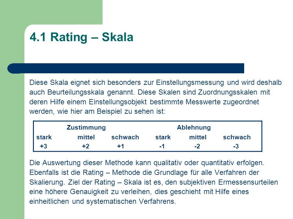 4.1 Rating – Skala Zustimmung Ablehnung