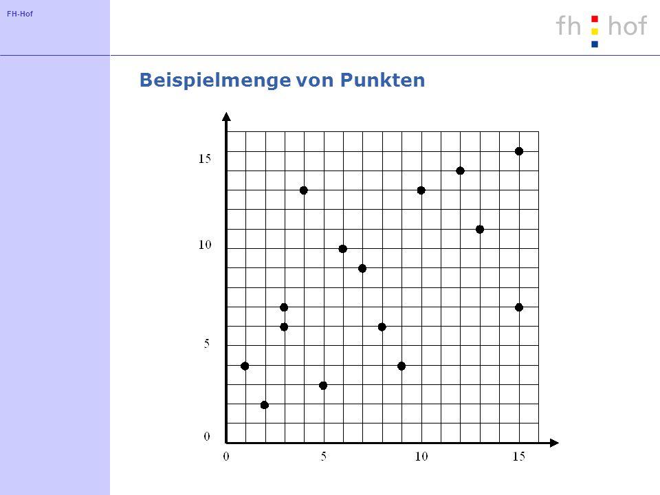 Beispielmenge von Punkten