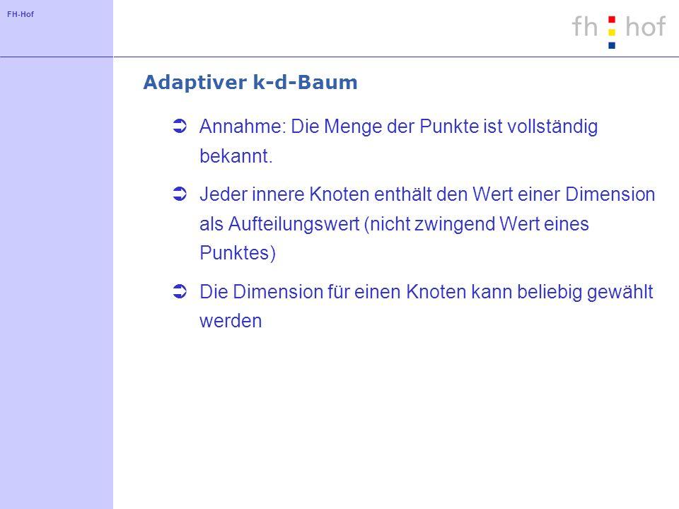 Adaptiver k-d-Baum Annahme: Die Menge der Punkte ist vollständig bekannt.