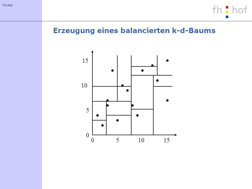 Erzeugung eines balancierten k-d-Baums