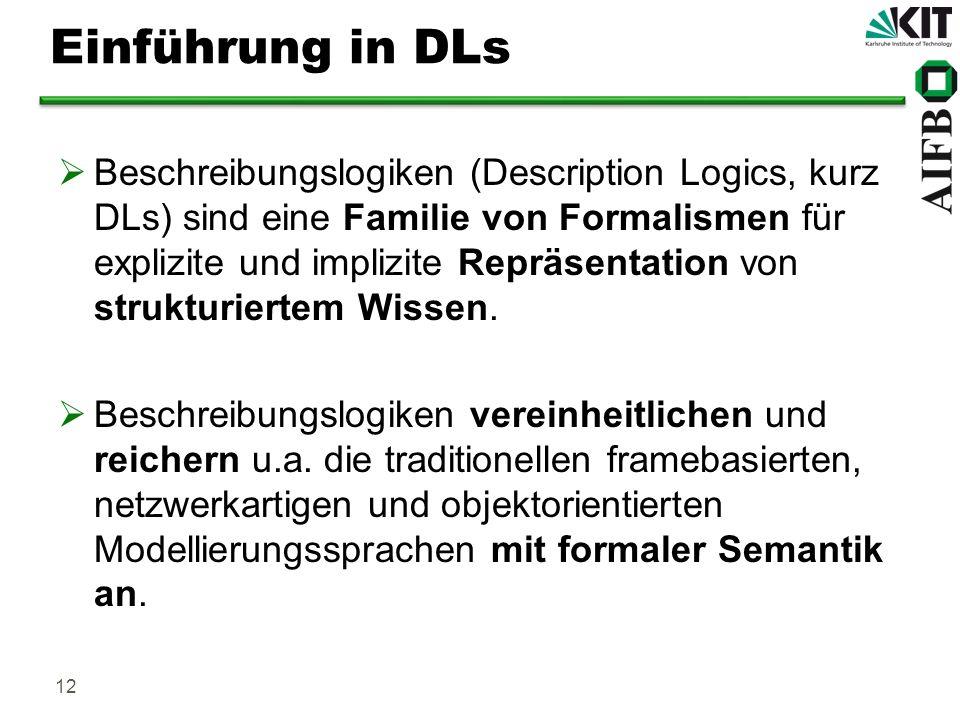 Einführung in DLs