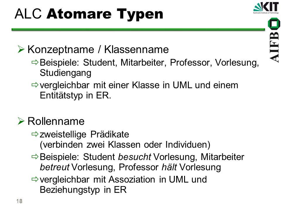 ALC Atomare Typen Konzeptname / Klassenname Rollenname
