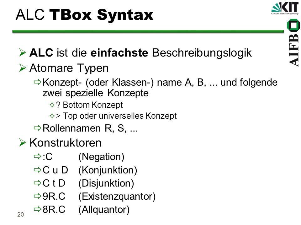 ALC TBox Syntax ALC ist die einfachste Beschreibungslogik