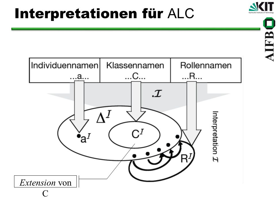Interpretationen für ALC