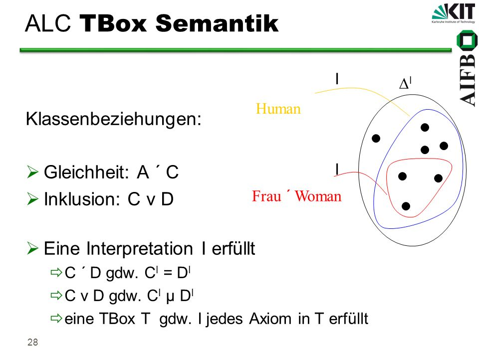 ALC TBox Semantik Klassenbeziehungen: Gleichheit: A ´ C