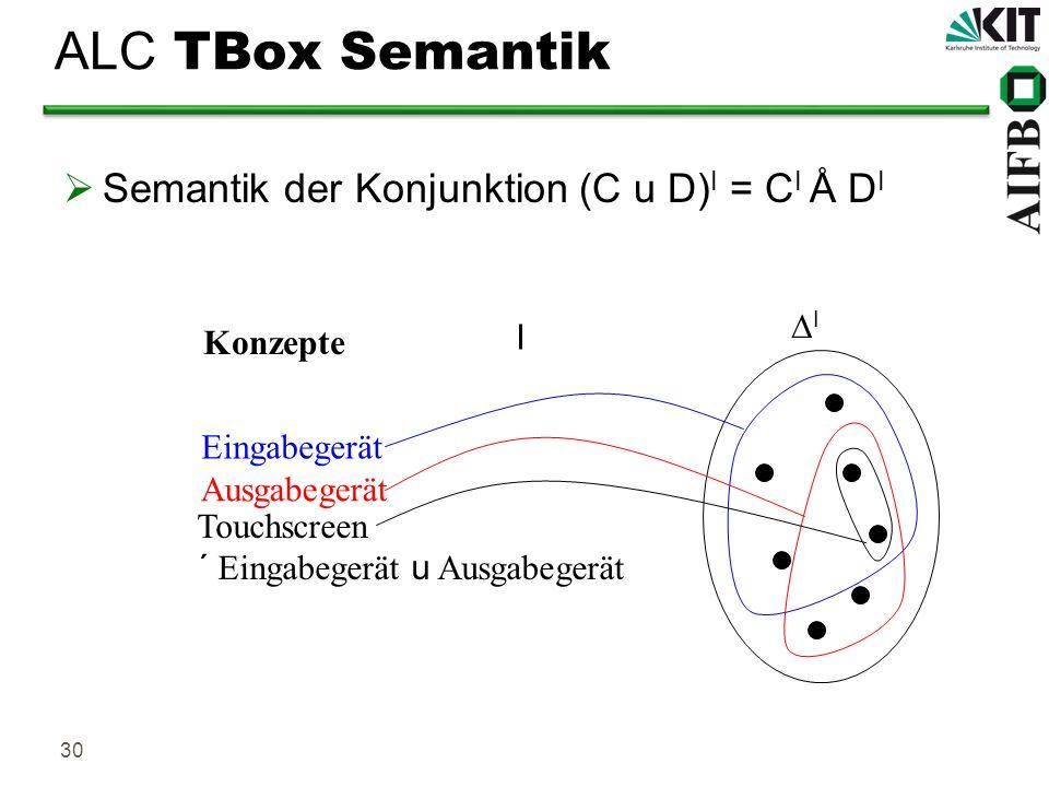 ALC TBox Semantik Semantik der Konjunktion (C u D)I = CI Å DI DI I