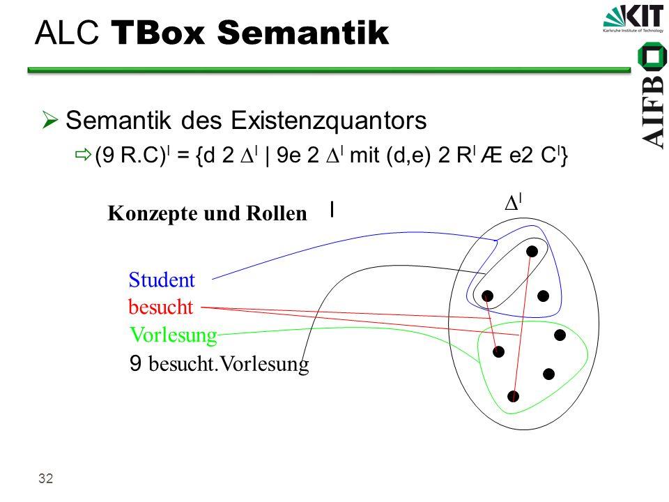 ALC TBox Semantik Semantik des Existenzquantors