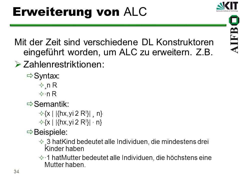 Erweiterung von ALC Mit der Zeit sind verschiedene DL Konstruktoren eingeführt worden, um ALC zu erweitern. Z.B.